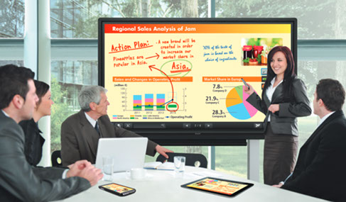 Sharp Aquos PNL-703B Interactive Touch Display